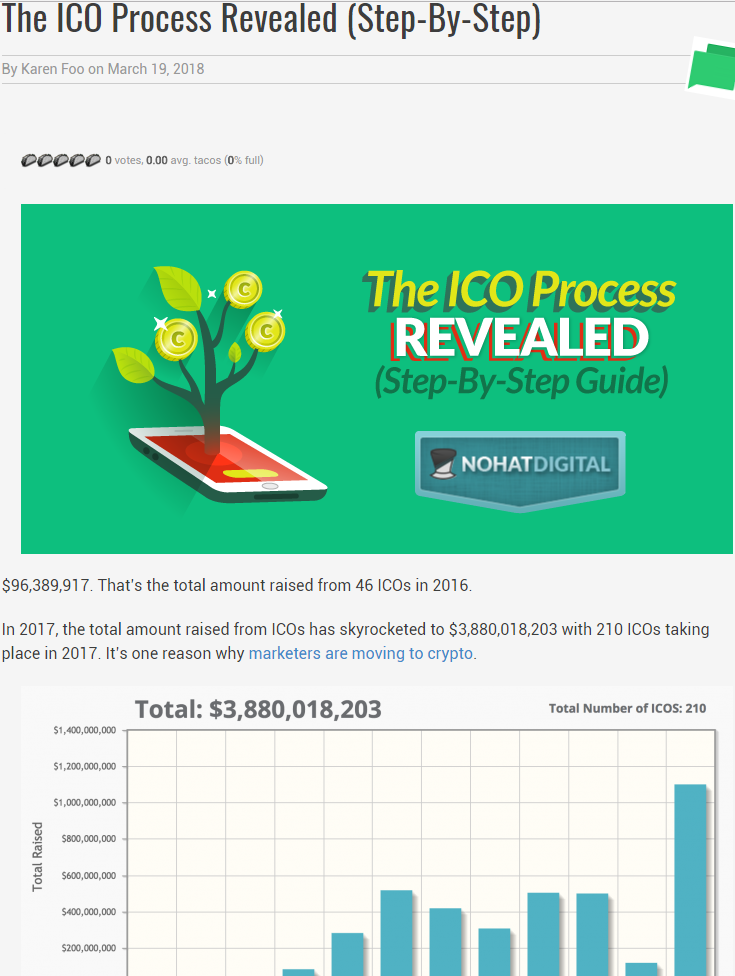 The ICO Process Revealed (Step-By-Step)
